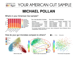Michael Pollan's American Gut Data